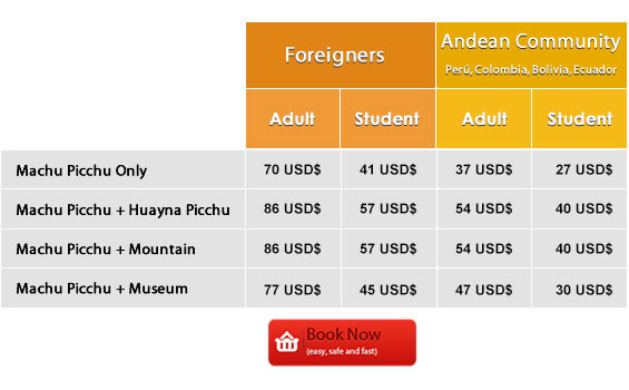 Prices Ticket Machu Picchu